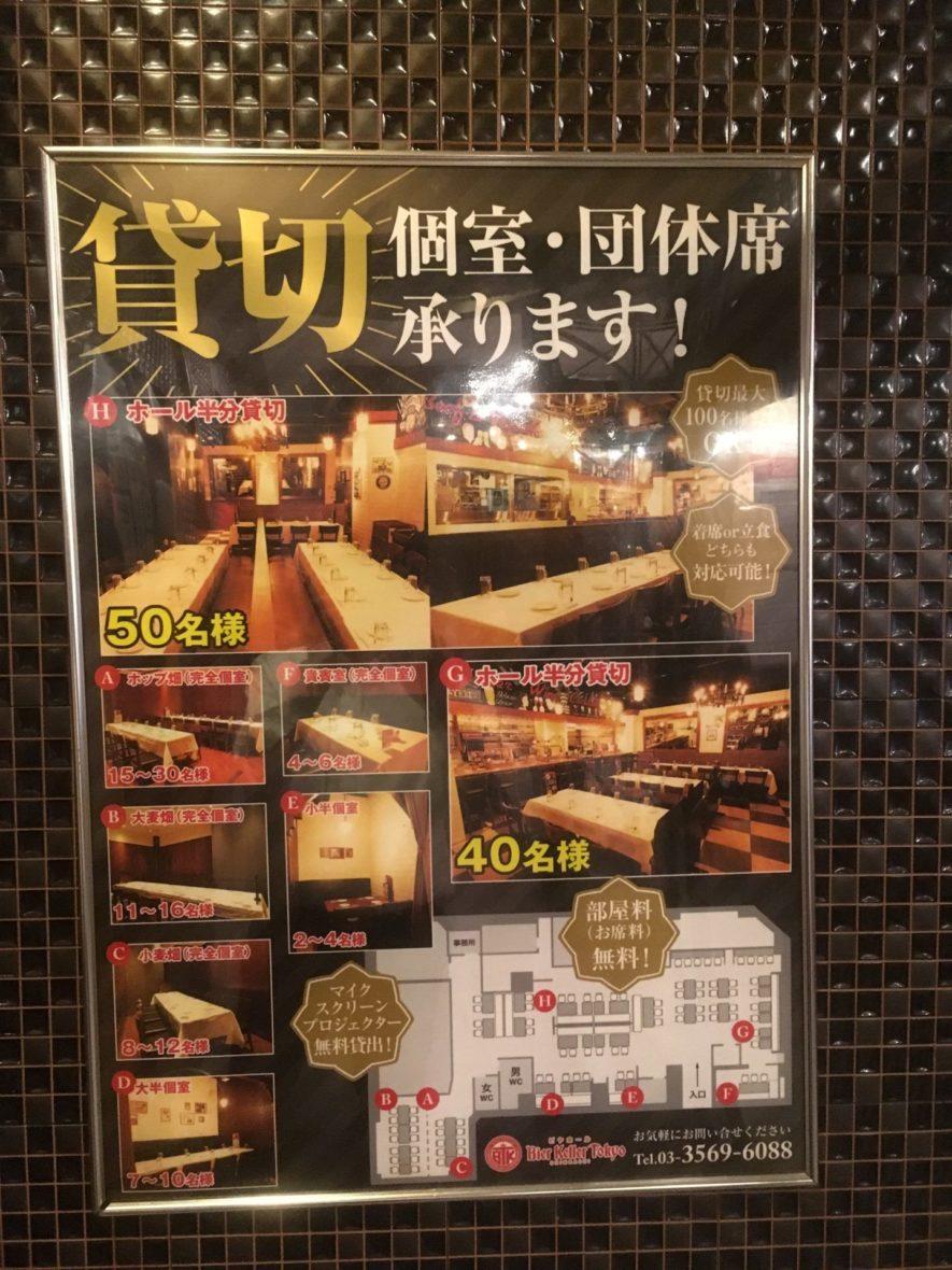 ビアホールビアケラー東京新橋銀座口店