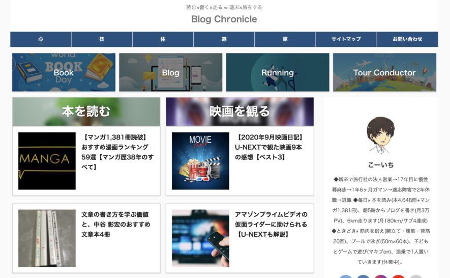 ブログ運営報告<strong>・</strong>収益2万円達成